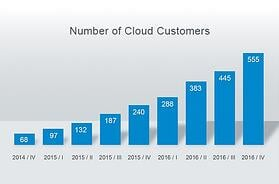Cloud-Customer_EN.jpg